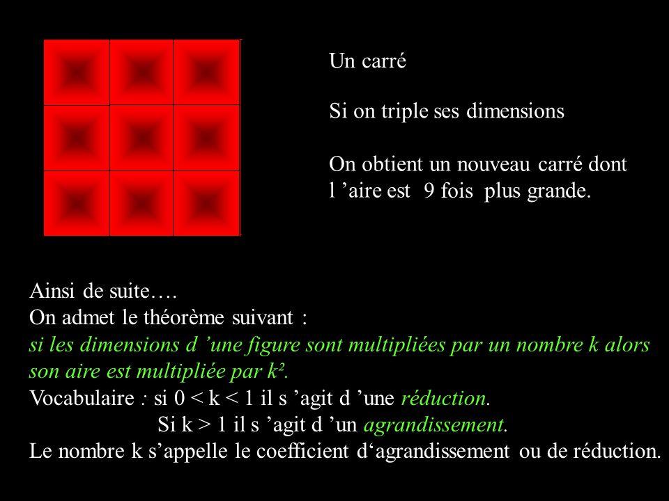 Un carré Si on triple ses dimensions On obtient un nouveau carré dont l aire est plus grande.