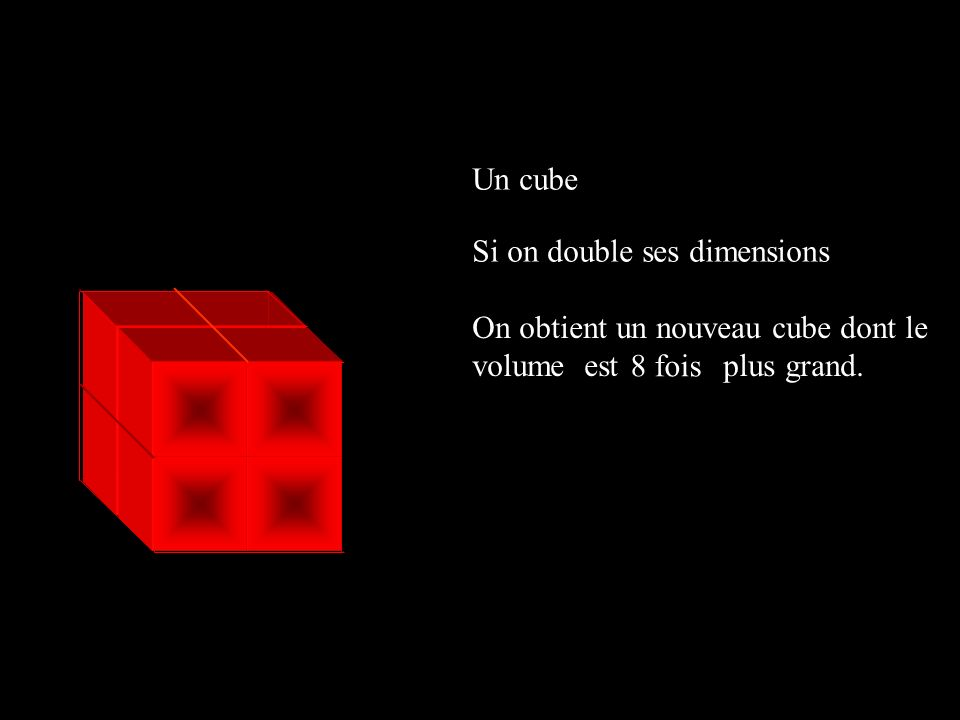 Ecrivez.4 eme calcul 4 eme calcul 4 eme calcul Le petit cube est une…… du grand cube.