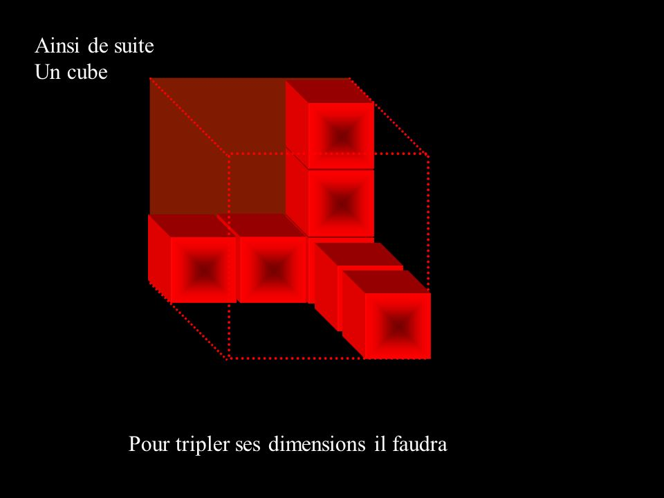 Un cube Si on double ses dimensions On obtient un nouveau cube dont le volume est plus grand. 8 fois