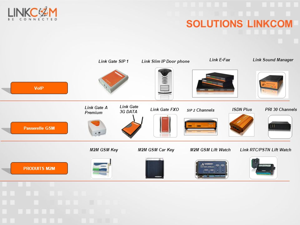 SOLUTIONS LINKCOM VoIPPasserelle GSM PRODUITS M2M Link Gate SIP 1Link Slim IP Door phone Link E-Fax PRI 30 Channels SIP 2 Channels Link Gate FXO M2M GSM KeyM2M GSM Car KeyM2M GSM Lift WatchLink RTC/PSTN Lift Watch Link Sound Manager ISDN Plus Link Gate 3G DATA Link Gate A Premium