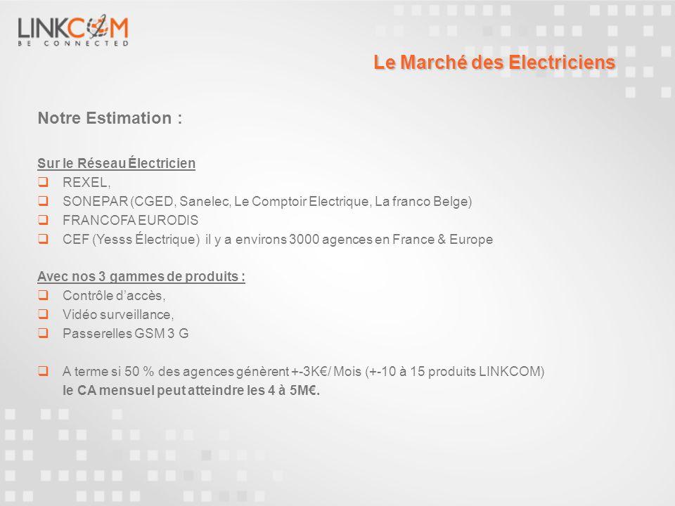Le Marché des Electriciens Notre Estimation : Sur le Réseau Électricien REXEL, SONEPAR (CGED, Sanelec, Le Comptoir Electrique, La franco Belge) FRANCO