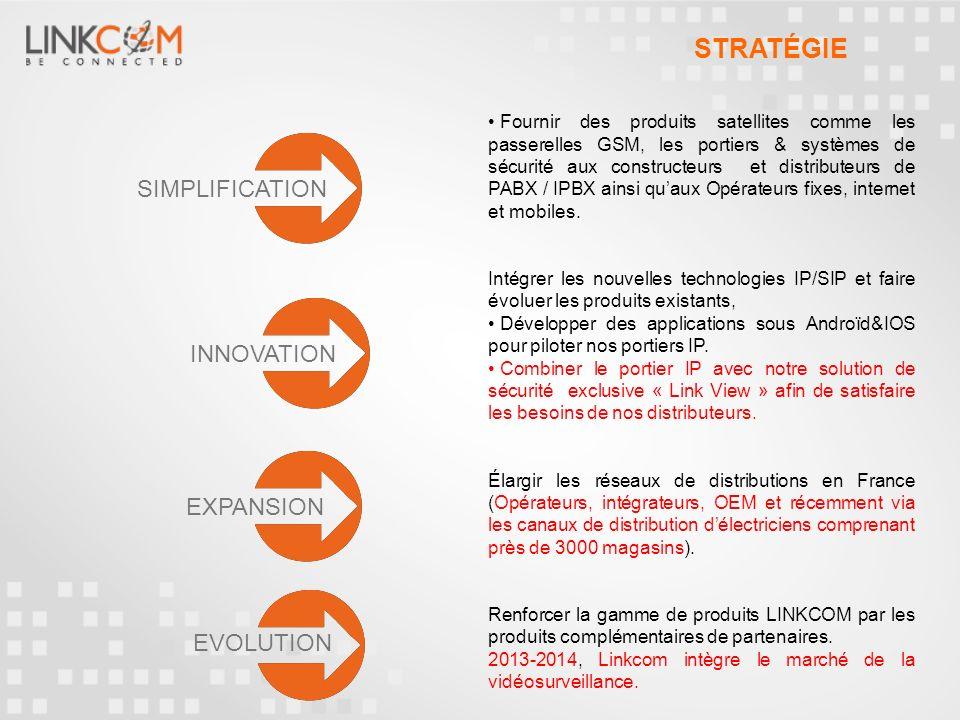 Siège Social R&D Activité développée Activité en développement Algerie, Tunisie, Maroc, Angleterre, Italie Allemagne, Lituanie, Angola, Finlande, Ouganda, Sénégal, Niger France, République Tchèque PRÉSENCE INTERNATIONALE