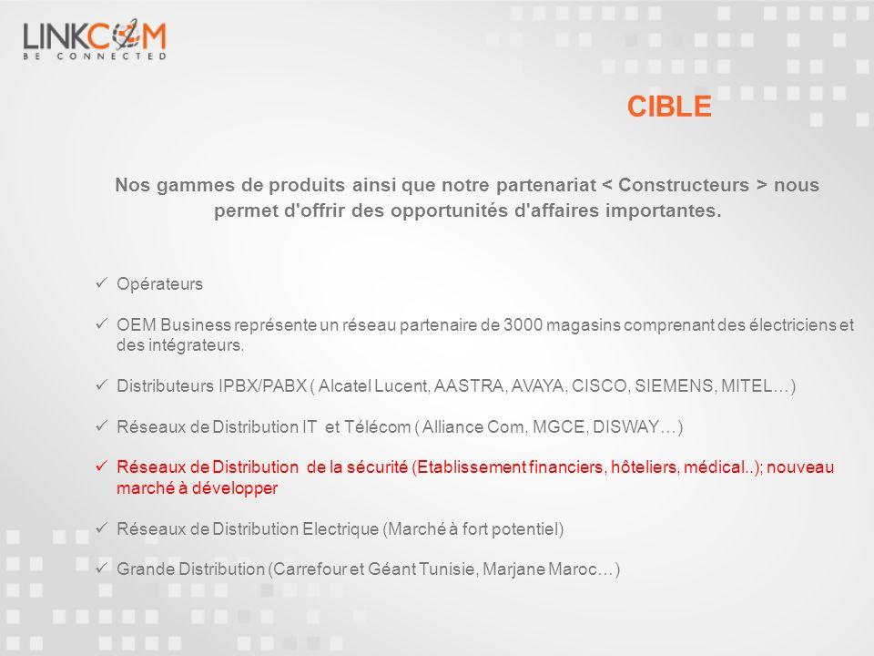 Satellite Solutions VoIP SECURITE M2M MOBILITE GSM MOBILITE GSM La gamme de produits LINKCOM Contrôle daccès
