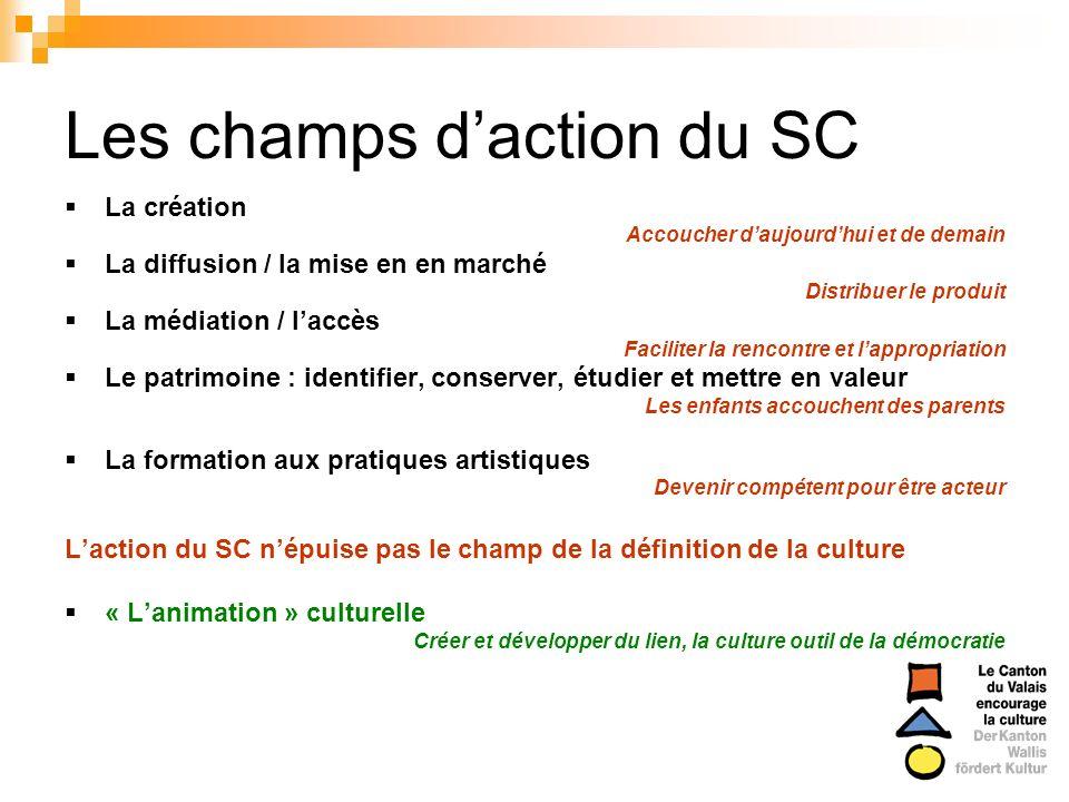 Les champs daction du SC La création Accoucher daujourdhui et de demain La diffusion / la mise en en marché Distribuer le produit La médiation / laccè