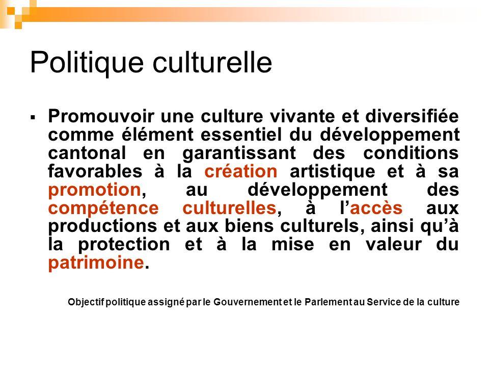 Politique culturelle Promouvoir une culture vivante et diversifiée comme élément essentiel du développement cantonal en garantissant des conditions fa