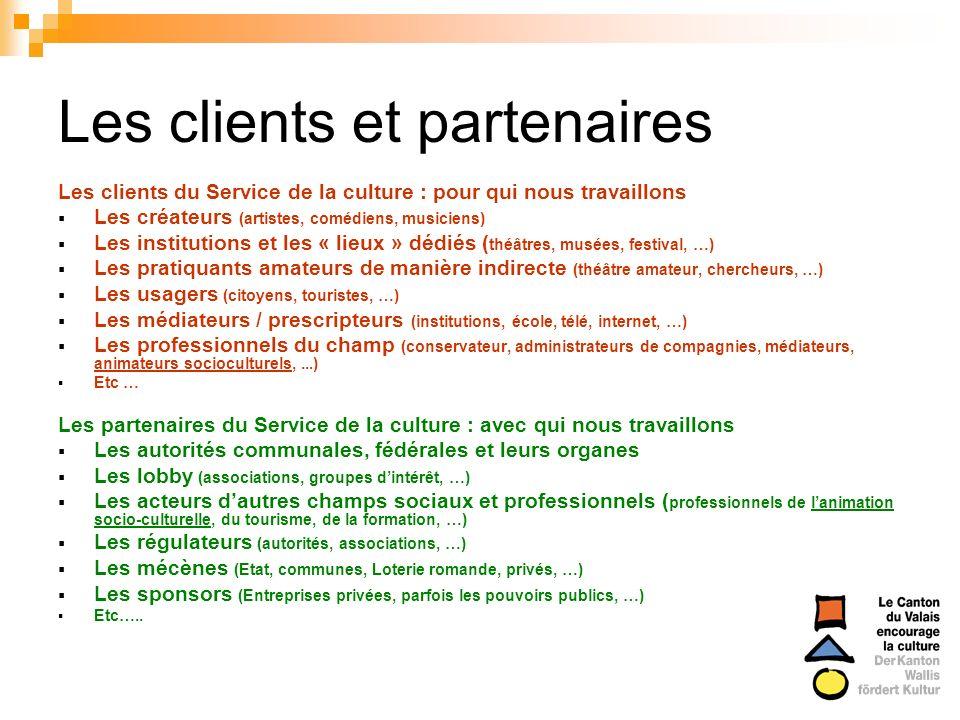 Les clients et partenaires Les clients du Service de la culture : pour qui nous travaillons Les créateurs (artistes, comédiens, musiciens) Les institu