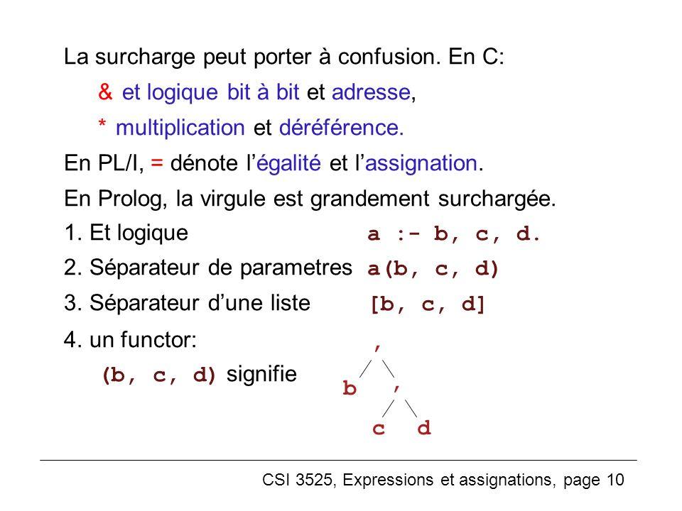 CSI 3525, Expressions et assignations, page 10 La surcharge peut porter à confusion. En C: & et logique bit à bit et adresse, *multiplication et déréf
