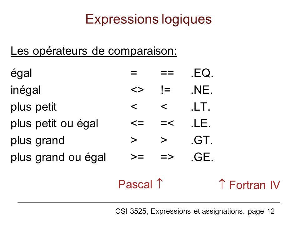 CSI 3525, Expressions et assignations, page 12 Expressions logiques Les opérateurs de comparaison: égal= ==.EQ. inégal<> !=.NE. plus petit >.GT. plus