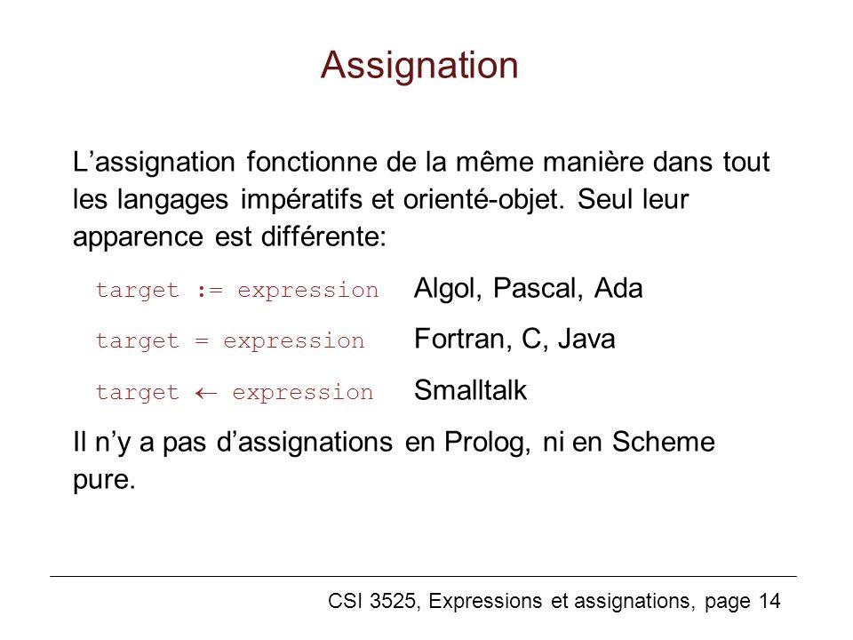 CSI 3525, Expressions et assignations, page 14 Assignation Lassignation fonctionne de la même manière dans tout les langages impératifs et orienté-obj