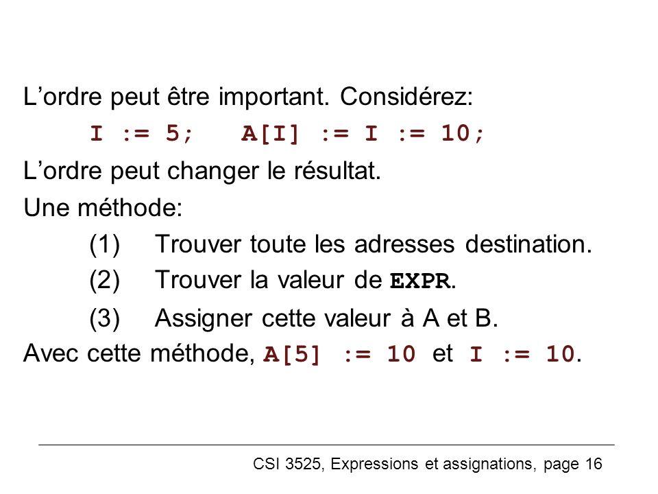 CSI 3525, Expressions et assignations, page 16 Lordre peut être important. Considérez: I := 5; A[I] := I := 10; Lordre peut changer le résultat. Une m