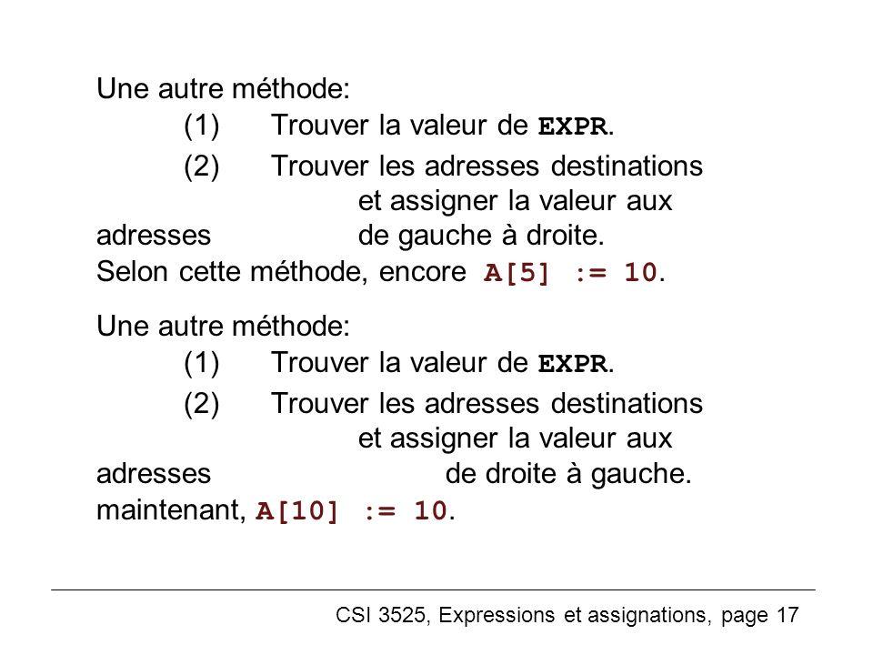 CSI 3525, Expressions et assignations, page 17 Une autre méthode: (1)Trouver la valeur de EXPR. (2)Trouver les adresses destinations et assigner la va