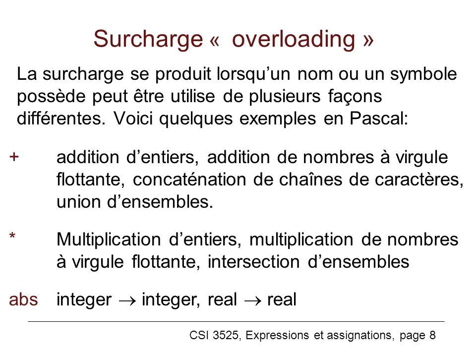 CSI 3525, Expressions et assignations, page 8 Surcharge « overloading » La surcharge se produit lorsquun nom ou un symbole possède peut être utilise d