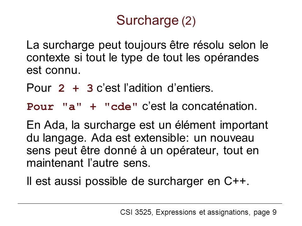 CSI 3525, Expressions et assignations, page 9 Surcharge (2) La surcharge peut toujours être résolu selon le contexte si tout le type de tout les opéra
