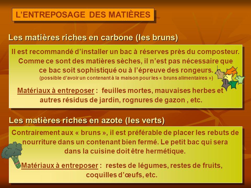 LA GROSSEUR DES MATÉRIAUX PETITS RAPIDEMENT… Donc plus les matériaux sont PETITS lorsquils sont introduits au composteur, plus le processus de décompo
