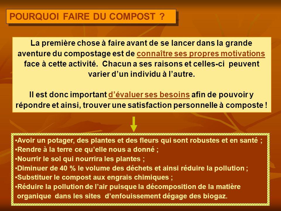 LE COMPOST, CEST QUOI ? Le compost provient des résidus putrescibles (fruits, légumes, feuilles, branches, etc.) décomposés par laction de micro-organ