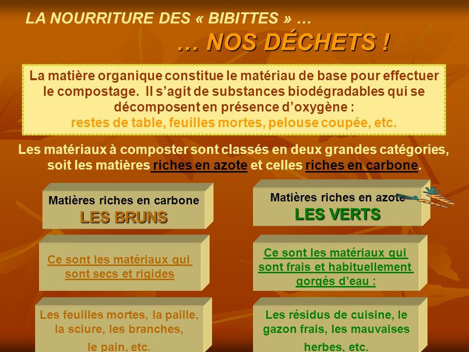 LA NOURRITURE DES « BIBITTES » … … NOS DÉCHETS .