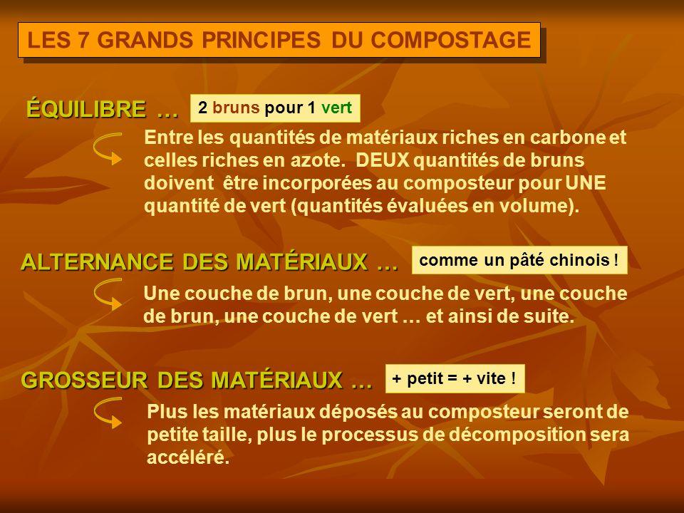LES 7 GRANDS PRINCIPES DU COMPOSTAGE ÉQUILIBRE … ALTERNANCE DES MATÉRIAUX … GROSSEUR DES MATÉRIAUX … Entre les quantités de matériaux riches en carbone et celles riches en azote.