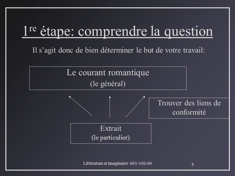 Dissertation Romantisme Exemple
