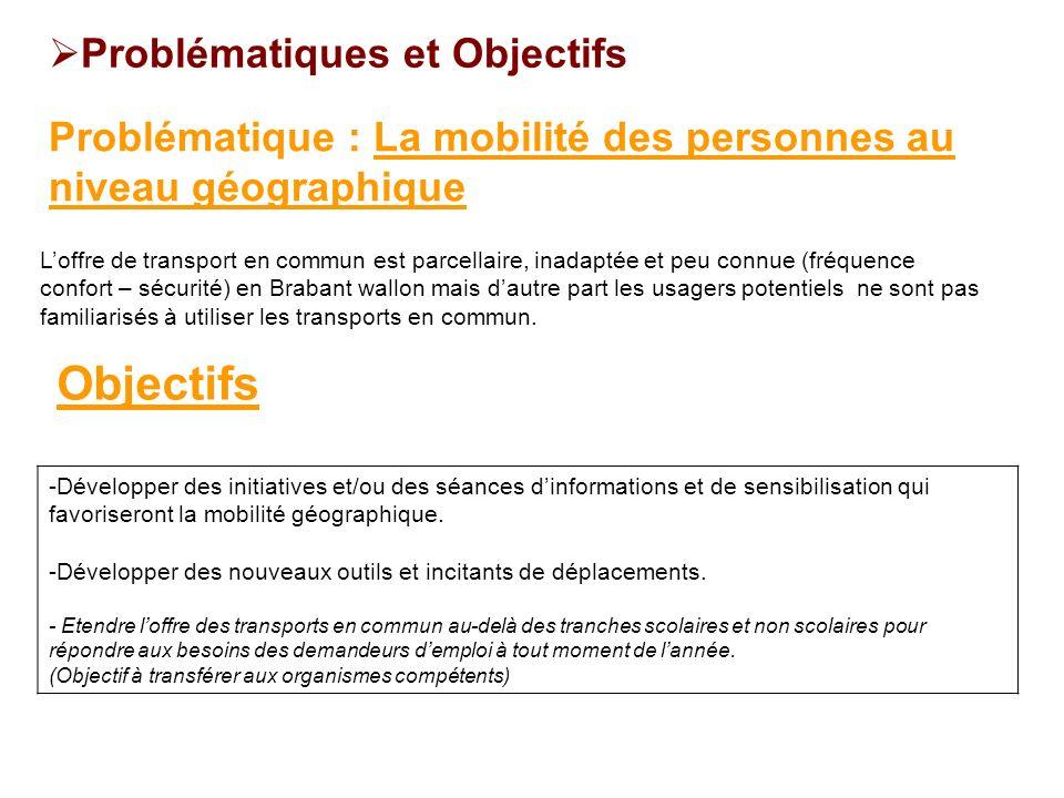-Développer des initiatives et/ou des séances dinformations et de sensibilisation qui favoriseront la mobilité géographique. -Développer des nouveaux