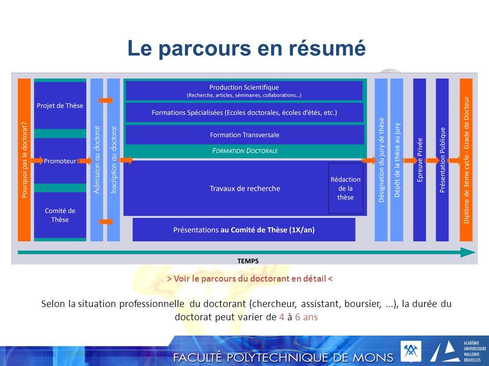 Le parcours en résumé Selon la situation professionnelle du doctorant (chercheur, assistant, boursier,...), la durée du doctorat peut varier de 4 à 6