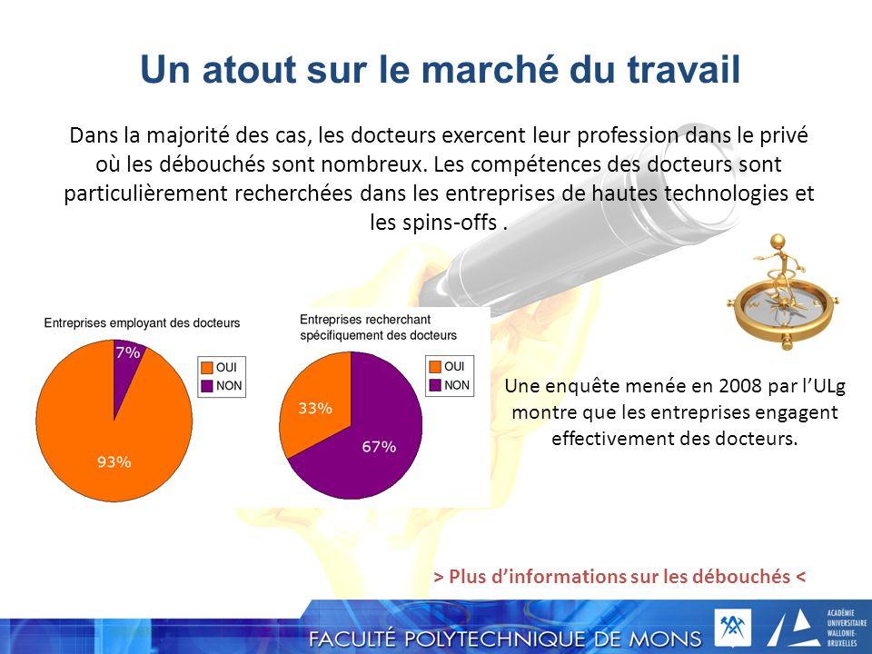 Un atout sur le marché du travail Dans la majorité des cas, les docteurs exercent leur profession dans le privé où les débouchés sont nombreux. Les co