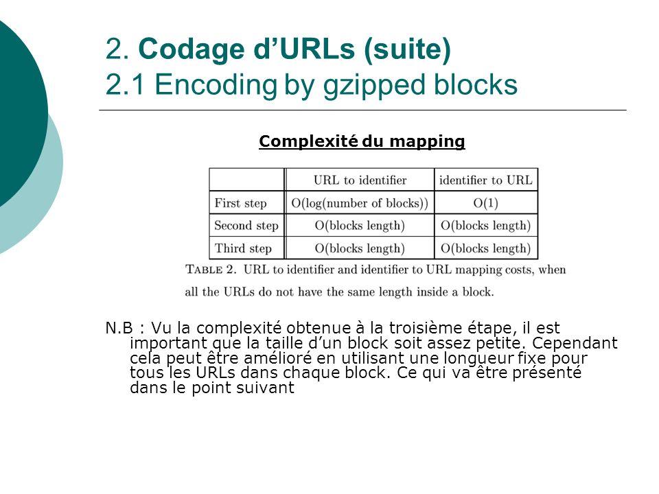 2. Codage dURLs (suite) 2.1 Encoding by gzipped blocks Complexité du mapping N.B : Vu la complexité obtenue à la troisième étape, il est important que
