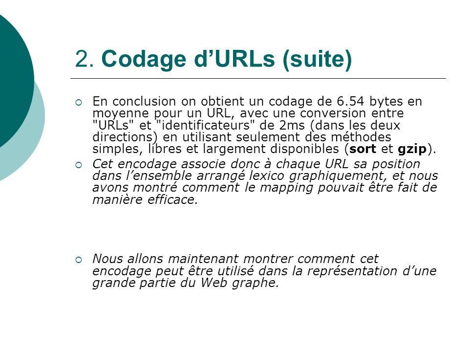 2. Codage dURLs (suite) En conclusion on obtient un codage de 6.54 bytes en moyenne pour un URL, avec une conversion entre