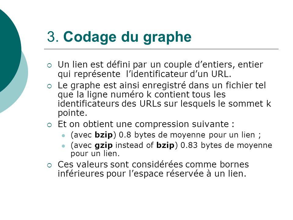 3. Codage du graphe Un lien est défini par un couple dentiers, entier qui représente lidentificateur dun URL. Le graphe est ainsi enregistré dans un f