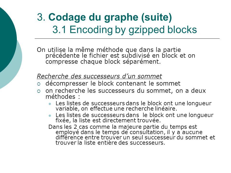 3. Codage du graphe (suite) 3.1 Encoding by gzipped blocks On utilise la même méthode que dans la partie précédente le fichier est subdivisé en block