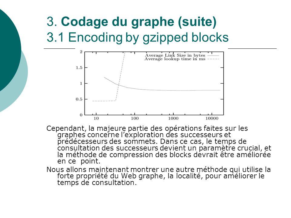 3. Codage du graphe (suite) 3.1 Encoding by gzipped blocks Cependant, la majeure partie des opérations faites sur les graphes concerne lexploration de