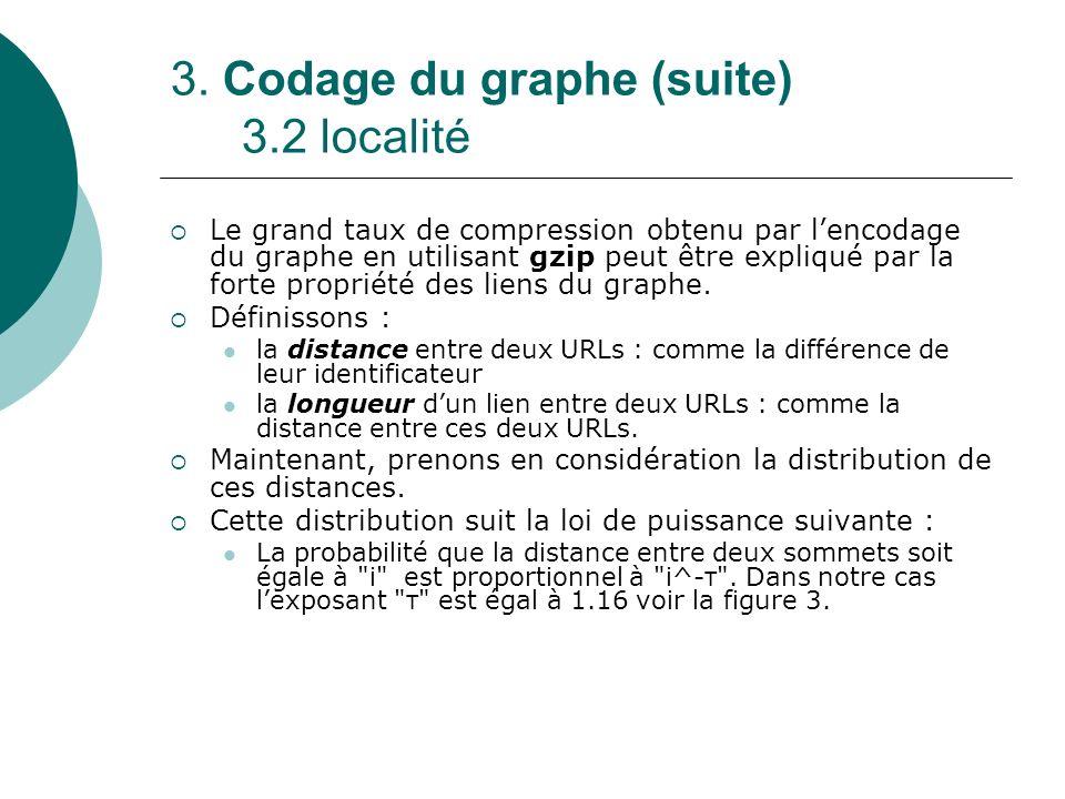 3. Codage du graphe (suite) 3.2 localité Le grand taux de compression obtenu par lencodage du graphe en utilisant gzip peut être expliqué par la forte