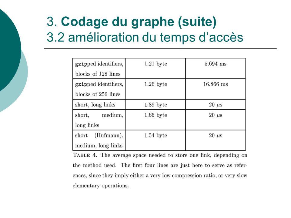 3. Codage du graphe (suite) 3.2 amélioration du temps daccès