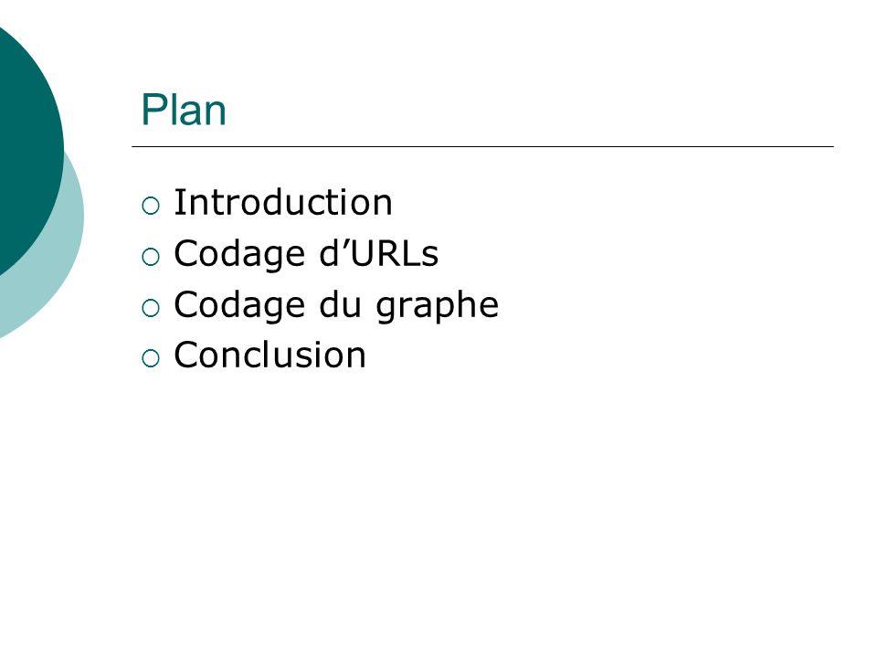 Plan Introduction Codage dURLs Codage du graphe Conclusion