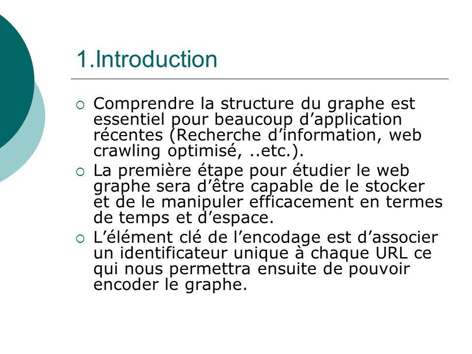 1.Introduction Comprendre la structure du graphe est essentiel pour beaucoup dapplication récentes (Recherche dinformation, web crawling optimisé,..et