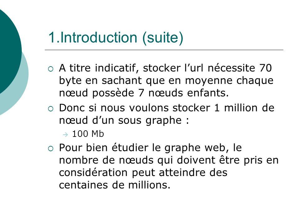 1.Introduction (suite) A titre indicatif, stocker lurl nécessite 70 byte en sachant que en moyenne chaque nœud possède 7 nœuds enfants. Donc si nous v