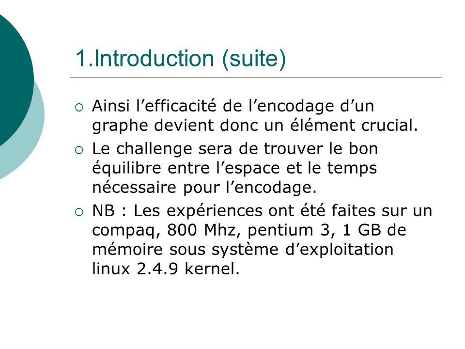 1.Introduction (suite) Ainsi lefficacité de lencodage dun graphe devient donc un élément crucial. Le challenge sera de trouver le bon équilibre entre