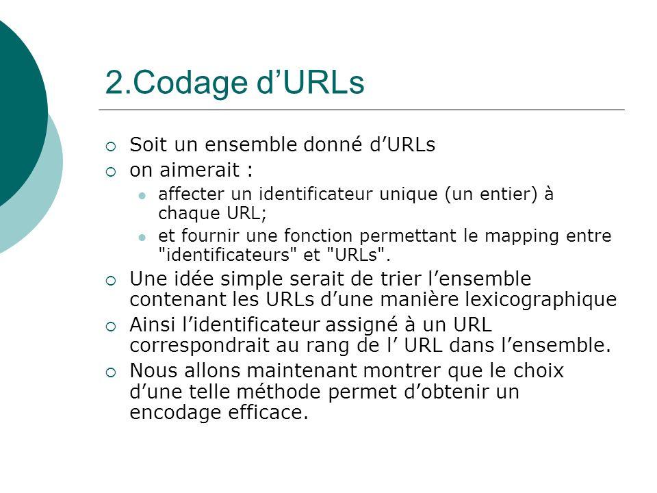 2.Codage dURLs Soit un ensemble donné dURLs on aimerait : affecter un identificateur unique (un entier) à chaque URL; et fournir une fonction permetta