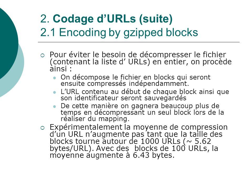 2. Codage dURLs (suite) 2.1 Encoding by gzipped blocks Pour éviter le besoin de décompresser le fichier (contenant la liste d URLs) en entier, on proc