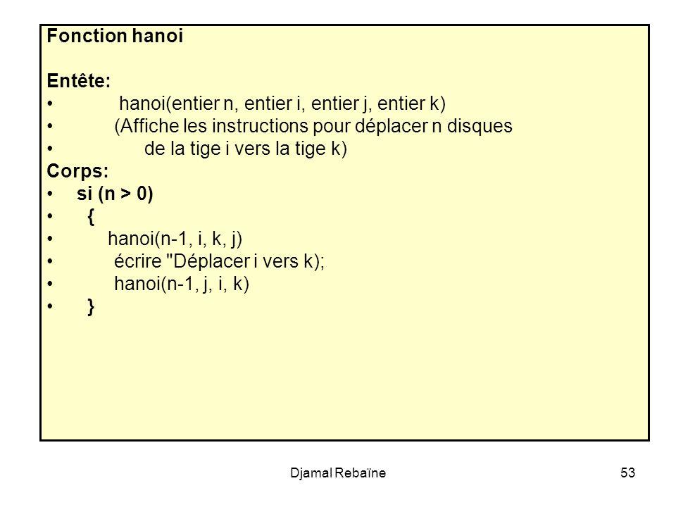 Djamal Rebaïne54 #include void hanoi (int,int,int,int) void hanoi(int n,int i,int j,int k){ if (n>0){ hanoi(n-1,i,k,j); cout <<déplacer le disque de haut de la tour<<i<< à la tour <<k; hanoi(n-1,j,k,i); } main(){ int n; cin>>n; hanoi(n,1,2,3); }
