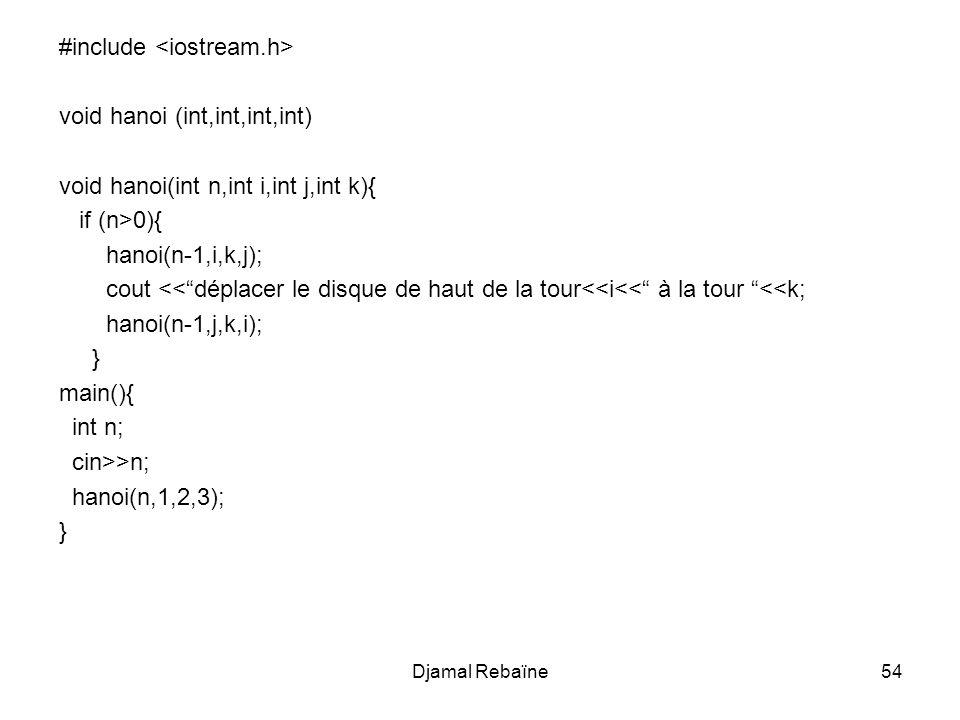Djamal Rebaïne55 Cette fonction est à revoir Tours-de-Hanoi PROC NEAR; pushbp mov eb,sp mov ax,[bp+4] add eax,0x4 mov dx,[ax] push dx call atoi add sp,0x4 push word 0x2; INITIALISER LA PILE À dohanoi push word 0x1; dohanoi(n, to from, using) push word 0x3 push word ax call dohanoi add sp,16 mov sp,bp popbp ret