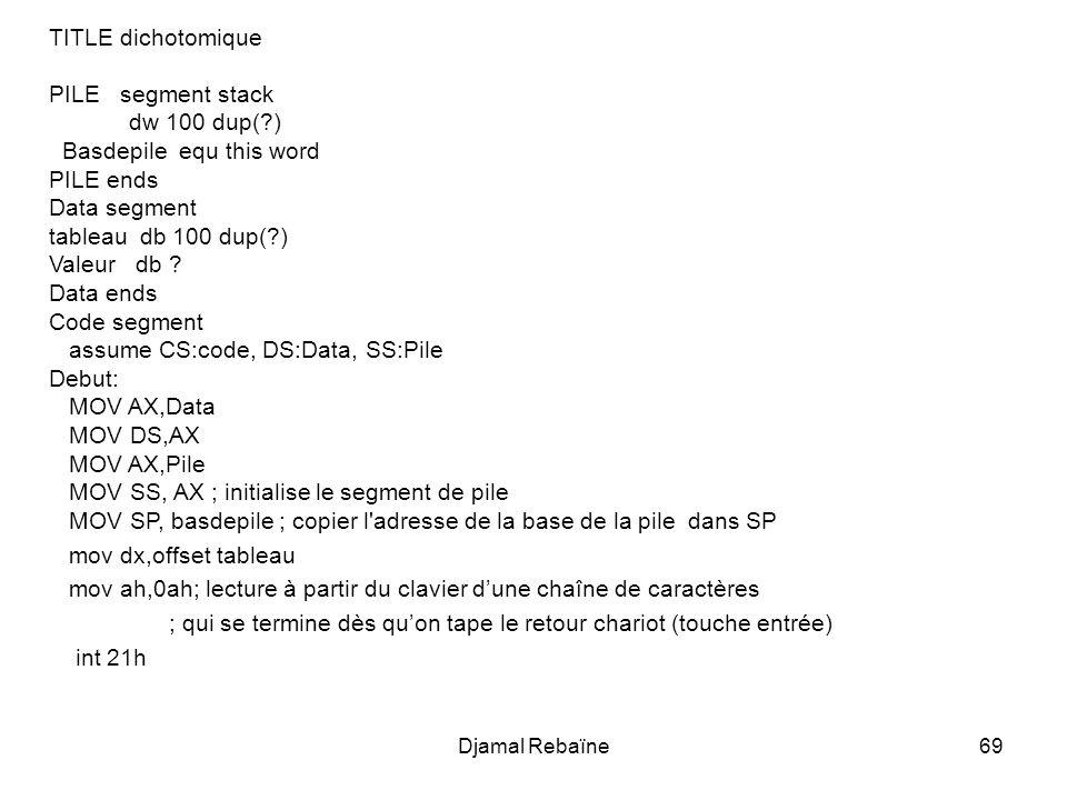 Djamal Rebaïne70 mov SI, offset tableau ADD SI,2 ; adresse du premier élément mov BX, tableau[si+1]; nombre déléments dec BX ; indice du dernier élément ADD BX, SI; adresse du dernier élément mov ah,1; introduire la valeur à rechercher int 21h mov Valeur,AL XOR AX,AX call dichoto Fin: mov AX,4c00h int 21h Code ends end debut