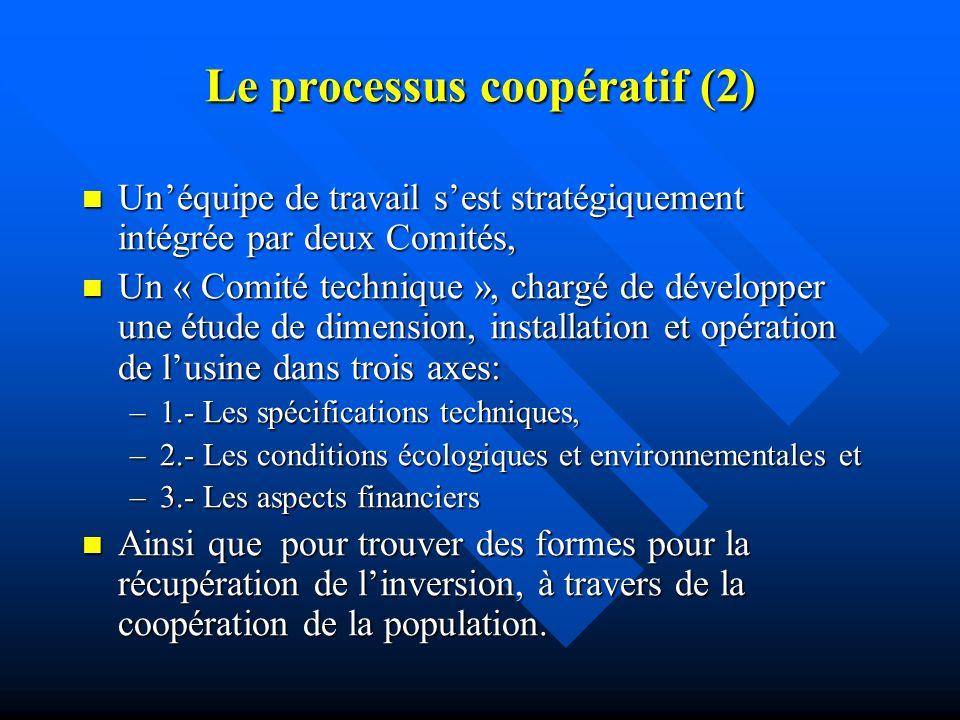 Le processus coopératif (1) Une stratégie coopérative et de participation citoyenne, multidisciplinaire et multisectorielle, a été animée par lactuell