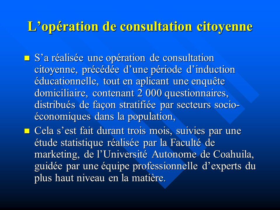 Le processus coopératif (3) Un deuxième groupe, appelé « Comité citoyen », ayant pour mission de surveiller la transparence du processus, ainsi que la légalité.