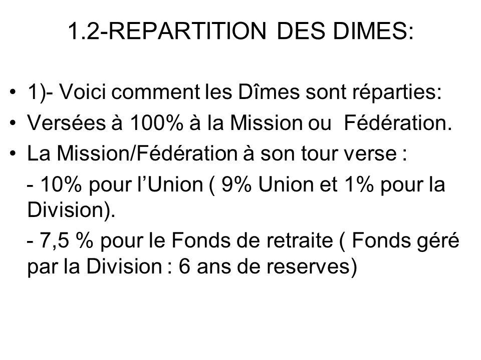 1.2-REPARTITION DES DIMES: 1)- Voici comment les Dîmes sont réparties: Versées à 100% à la Mission ou Fédération. La Mission/Fédération à son tour ver