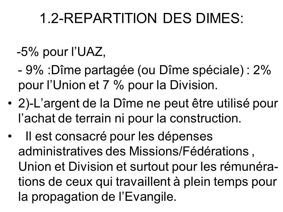 1.2-REPARTITION DES DIMES: -5% pour lUAZ, - 9% :Dîme partagée (ou Dîme spéciale) : 2% pour lUnion et 7 % pour la Division. 2)-Largent de la Dîme ne pe
