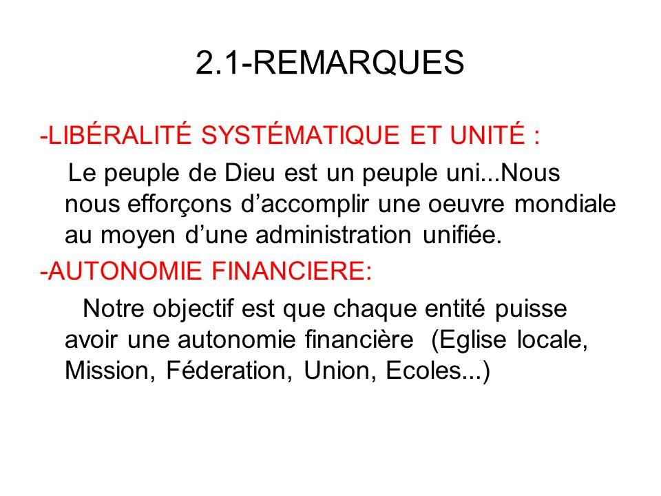 2.1-REMARQUES -LIBÉRALITÉ SYSTÉMATIQUE ET UNITÉ : Le peuple de Dieu est un peuple uni...Nous nous efforçons daccomplir une oeuvre mondiale au moyen du