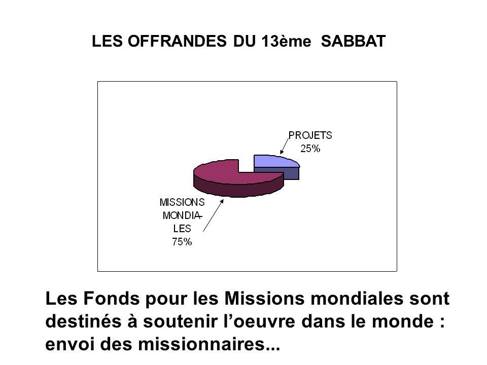 LES OFFRANDES DU 13ème SABBAT Les Fonds pour les Missions mondiales sont destinés à soutenir loeuvre dans le monde : envoi des missionnaires...