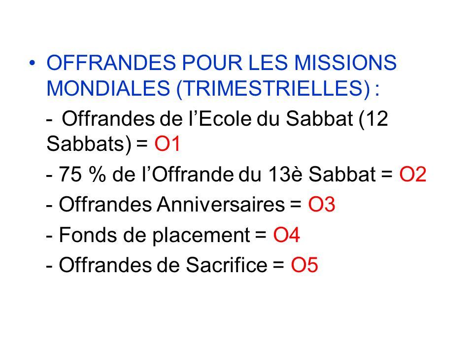 OFFRANDES POUR LES MISSIONS MONDIALES (TRIMESTRIELLES) : - Offrandes de lEcole du Sabbat (12 Sabbats) = O1 - 75 % de lOffrande du 13è Sabbat = O2 - Of
