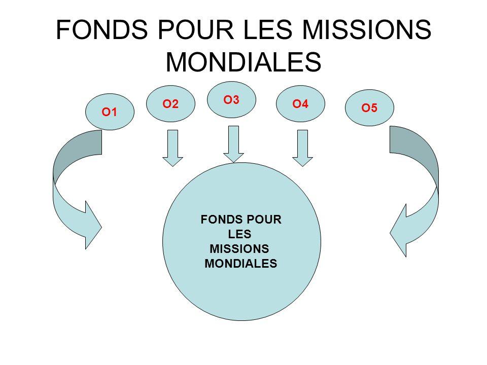 FONDS POUR LES MISSIONS MONDIALES O1 O2 O3 O4 FONDS POUR LES MISSIONS MONDIALES O5
