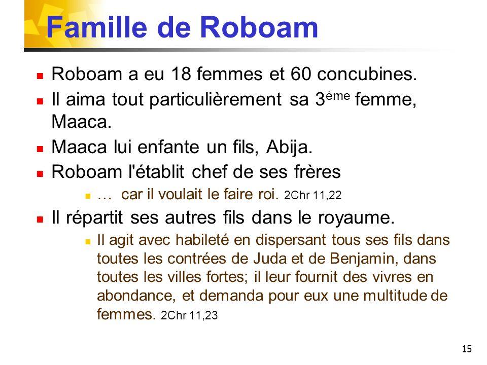15 Famille de Roboam Roboam a eu 18 femmes et 60 concubines. Il aima tout particulièrement sa 3 ème femme, Maaca. Maaca lui enfante un fils, Abija. Ro